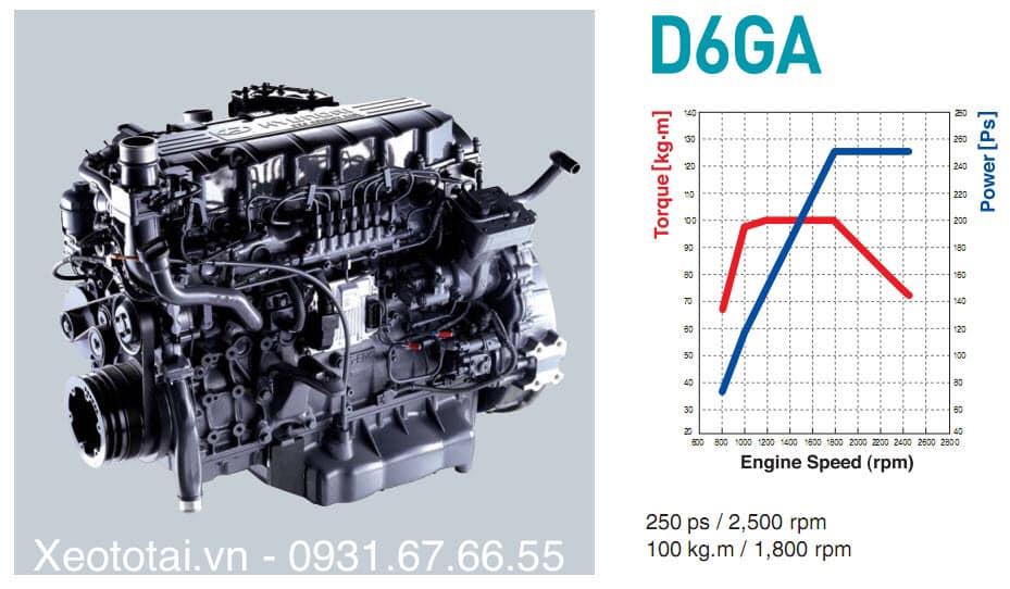 động cơ xe nhập khẩu hd240