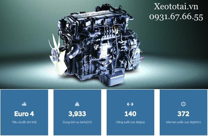 động cơ xe hyundai 110s thùng kín